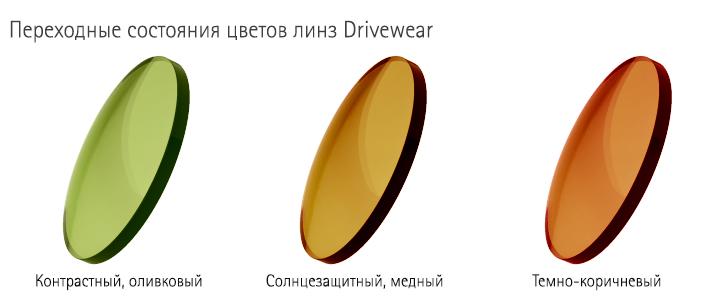 Transitions DriveWear 1